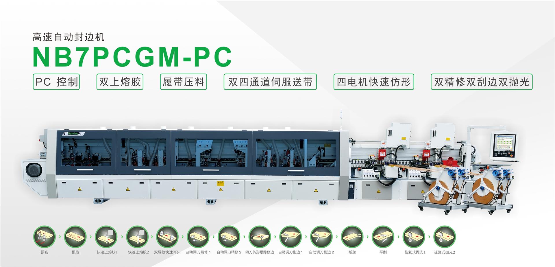 2.4高速自動封邊機NB7PCGM-PC.jpg